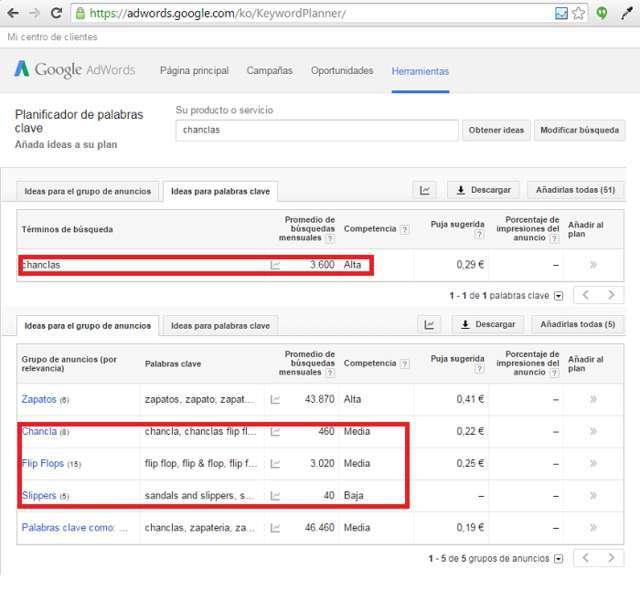 captura pantalla google planner