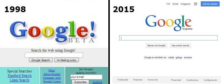 que es google en 2015 respecto a 1998