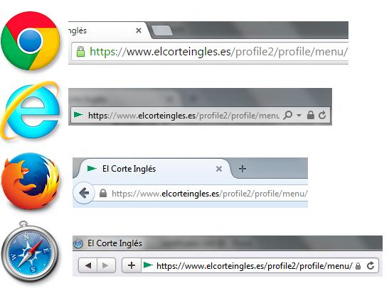 imagen certificado ssl en distintos navegadores