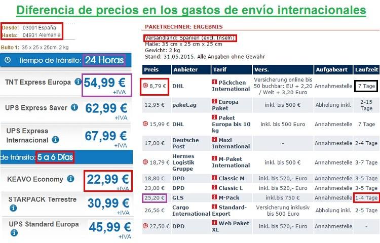 diferencia en los gastos de envio internacionales