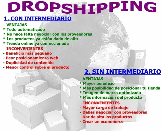 formas de hacer dropshipping