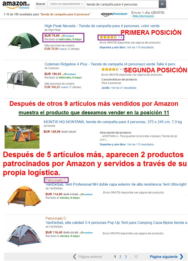 Lista de productos en amazon