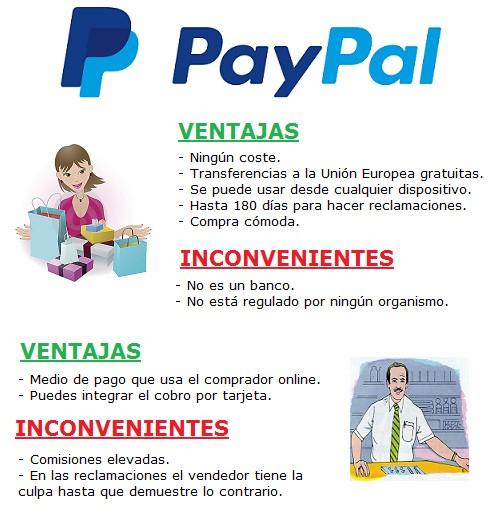 ventajas de usar y crear una cuenta paypal e inconvenientes