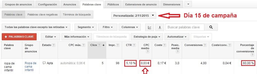 campaña sem en google adwords con precio economico
