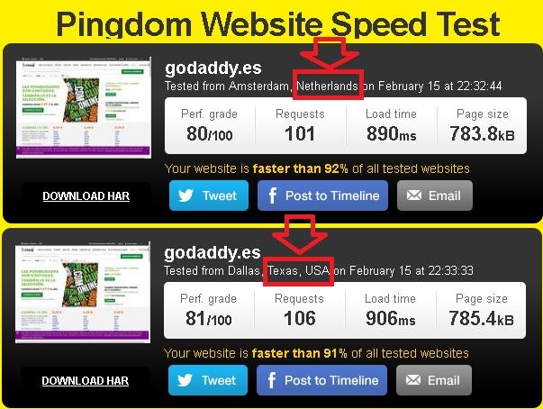 opinion sobre la velocidad de los servidores de godaddy