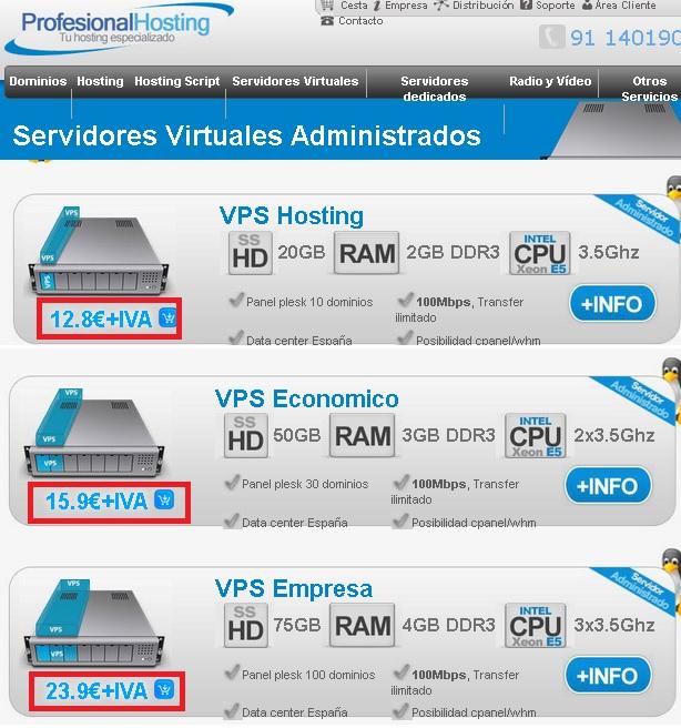 precios de profesional hosting en VPS administrado