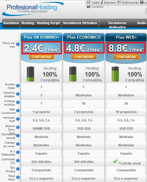 precios de profesional hosting en hosting compartido de webs