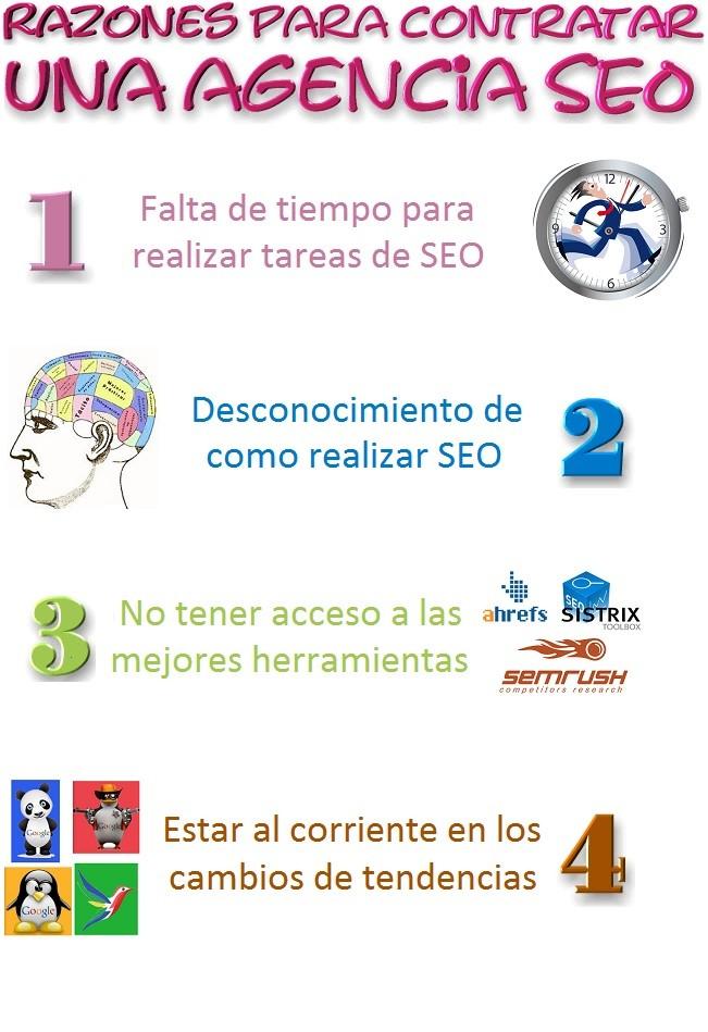 razones para contratar la mejor agencia SEO de posicionamiento web en buscadores
