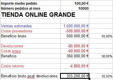 politica de devoluciones gratuitas tienda online grande