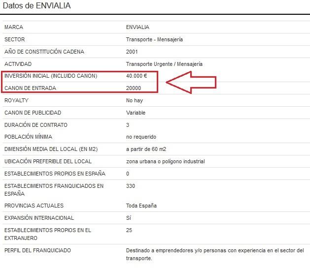 requisitos franquicia agencia paqueteria envialia