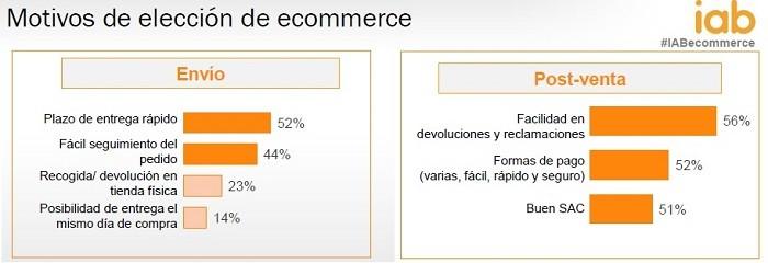 influencia del packaging personalizado para elegir un ecommerce