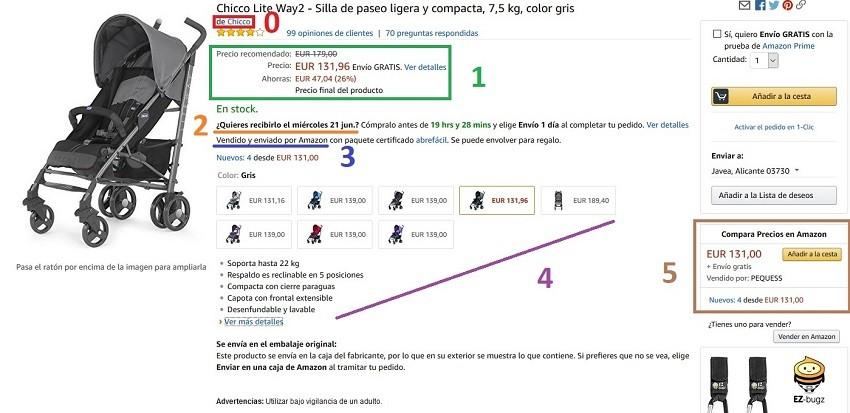 amazon vendor proveedor informacion previa producto