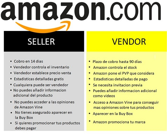 ventajas inconvenientes en re amazon vendor y seller