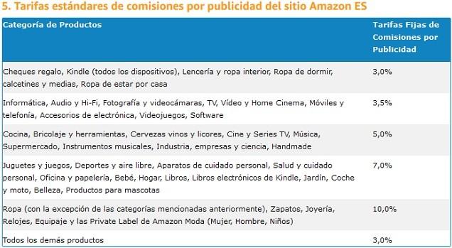 comisiones amazon afiliados 2018