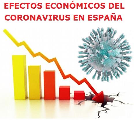 efectos económicos del coronavirus