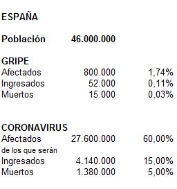 prevision letalidad coronavirus