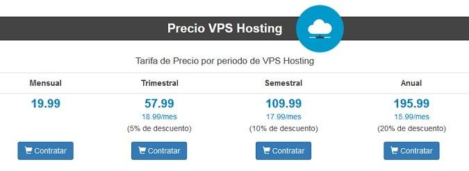 precio hosting vps para tienda online